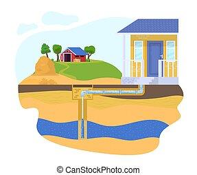 água, casa, caricatura, fornecer, sistema, poço, ilustração...