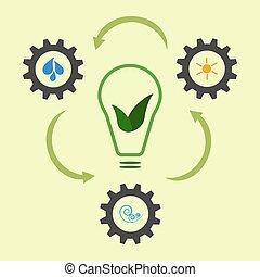 água, energia, renovável, sol, vento