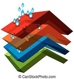água, resistente, material, 3d