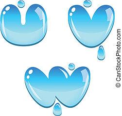 água, w, fonte, u, tipo