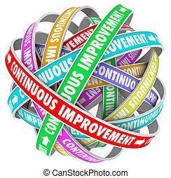állandó, folyamatos, javítás, növekedés, előrehalad, cserél