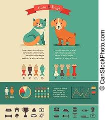 állhatatos, ikonok, kutya, macska, vektor, infographics