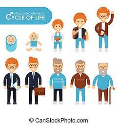 állhatatos, közül, biciklizik, közül, élet, alatt, egy, lakás, mód