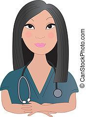 ápoló, ázsiai