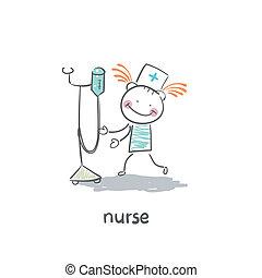 ápoló