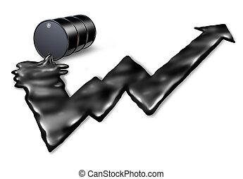 ár, erősödő, olaj