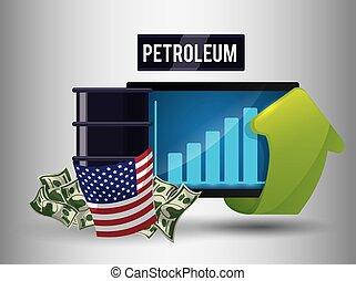 ár, kőolaj, tervezés