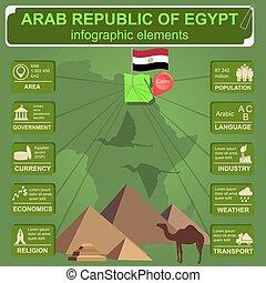 árabe, egipto, república, infographics