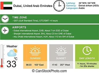 árabe, información, unido, emiratos, dubai