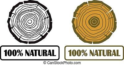 árbol, anillos anuales