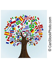 árbol, banderas, mundo