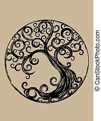 árbol, ciclo