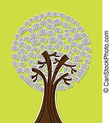 árbol, concepto