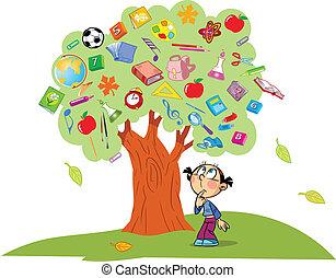 árbol, conocimiento