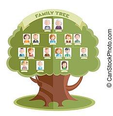 árbol, familia , plantilla