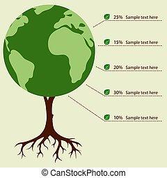 árbol, formado, como, el mundo, map.
