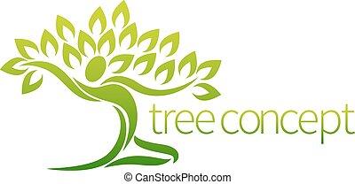 árbol, persona, concepto