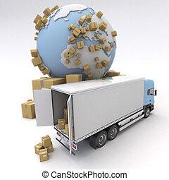 árucikk, szállítás