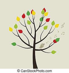 árvore, bird3