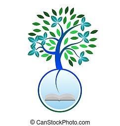 árvore, conhecimento