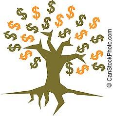 árvore dinheiro