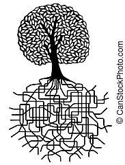 árvore, e, raizes