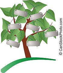 árvore, etiqueta