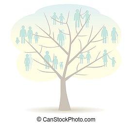 árvore, família