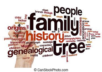 árvore familiar, palavra, nuvem