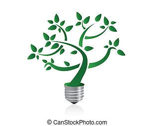 árvore, lightbulb