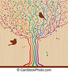 árvore, musical