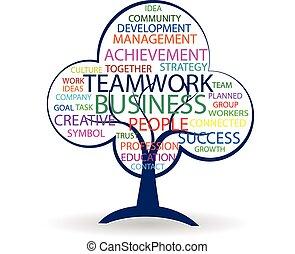 árvore, Trabalho equipe, logotipo