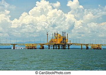 átutalás, fennsíkok, olaj
