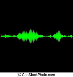áudio, onda sonora, medida