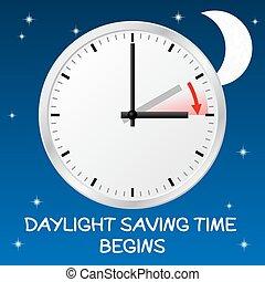ändring, dagsljus, tid, besparing