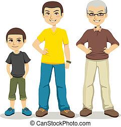 ålder, män