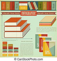 årgång, infographics, sätta, -, böcker