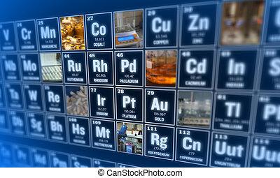 återkommande grundämnen tabell, och, laboratorium, tools., vetenskap, concept.