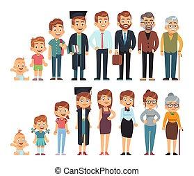 ælde, gammel kvinde, sæt, fremmarch, menneske, adolescent, nyfødt, tilvækst, mand, baby, adult., unge, vektor