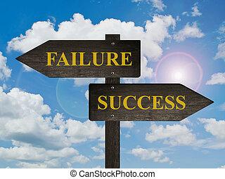 échec, directions., reussite