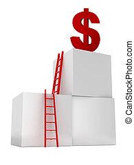 échelles, symbole dollar, portée