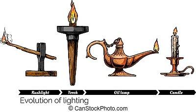 éclairage, évolution