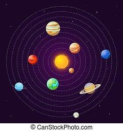 école, astromomie, fond, sky., system., soleil, système, vecteur, solaire, planètes, étoilé, education, dessin animé