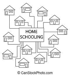 école, figure, icônes, pictogramme, crosse, maison, homeschooling, education