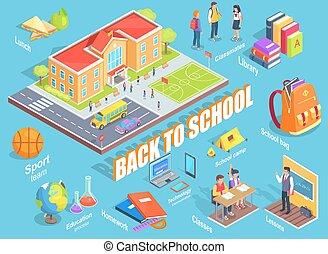 école, objets, divers, dos, illustration