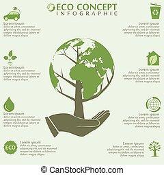 écologie, infographics