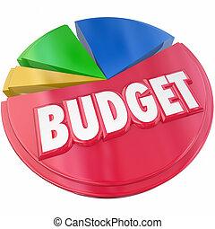 économie, argent poche, diagramme, tarte, budget, plan