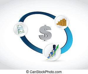 économie, conception, illustration, cycle