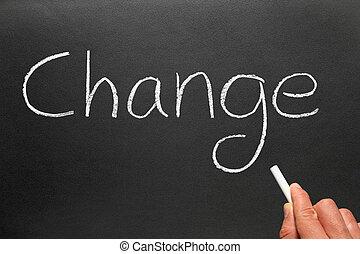 écriture, change.