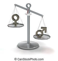 égalité, non